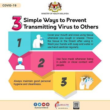3 Simple Ways to Prevent Transmitting Virus to Others