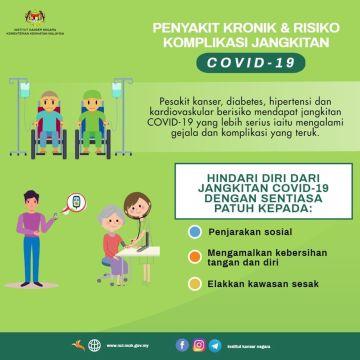 Hindari diri dari jangkitan COVID-19